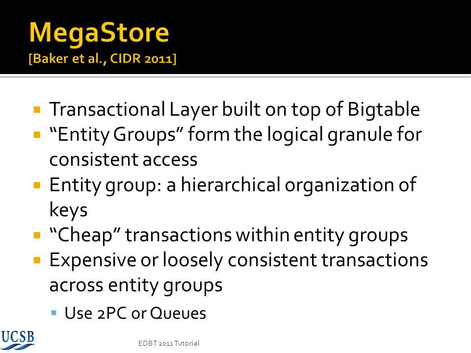 MegaStore [Baker et al., CIDR 2011]